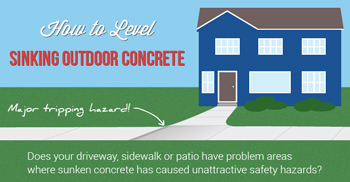 Repair Sunked Concrete with PolyLevel® in Greater Calgary